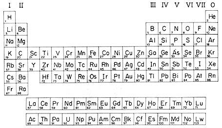 Tabla periodica en blanco related keywords tabla tabla peri dica segunda parte urtaz Images